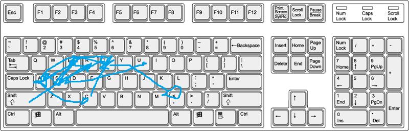 keyboard react.usestate finger tips flow