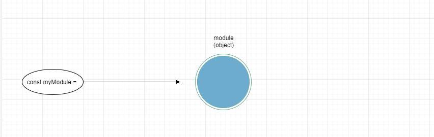 plain module